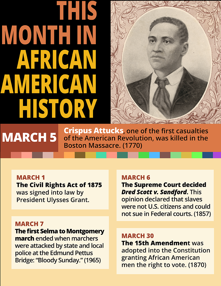 This Month in African American History