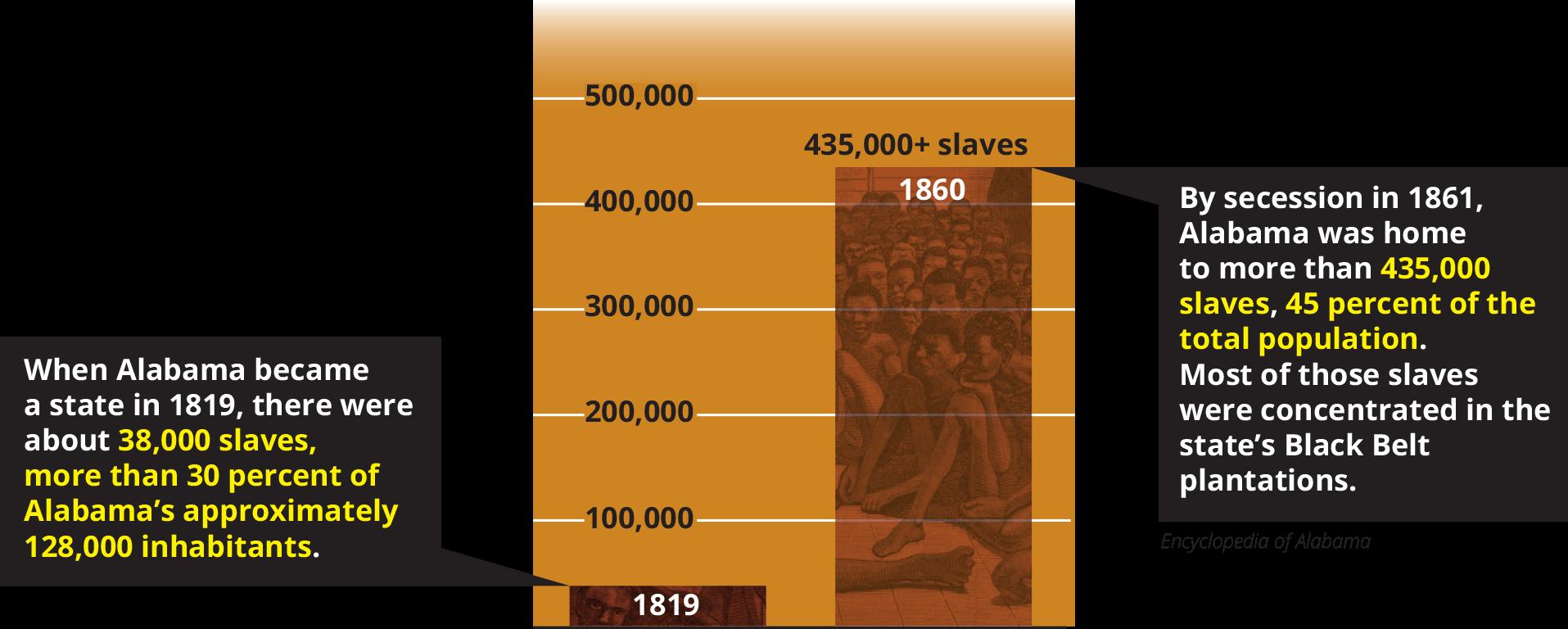 Slave graphic